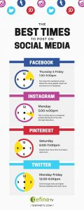What Are The Best Days To Post On Social Media?